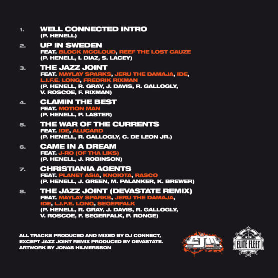 DJ Connect - Well Connected Tracklisting