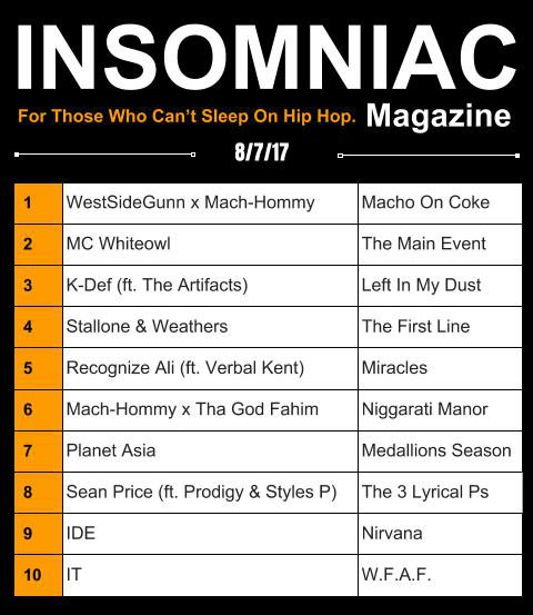 Insomniac Magazine's Weekly Top 10 | IDE Nirvana